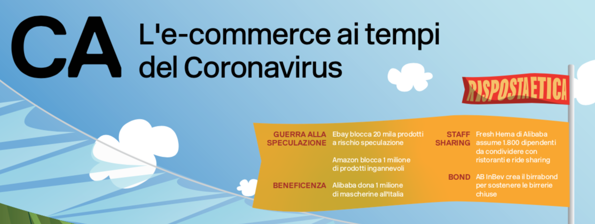 Report e-commerce 2020 Italia